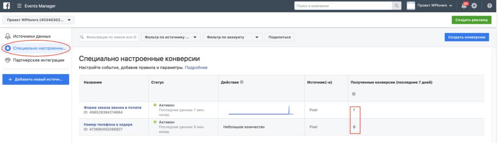 Отчет по специально настроенным конверсиям Facebook