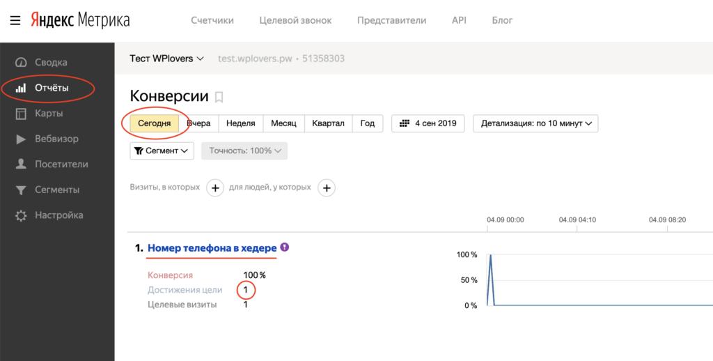 Отчёт конверсии в Яндекс Метрике