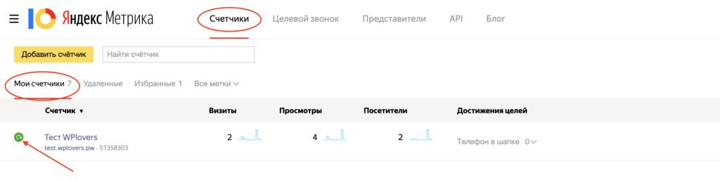 Проверка счётчика Яндекс Метрика
